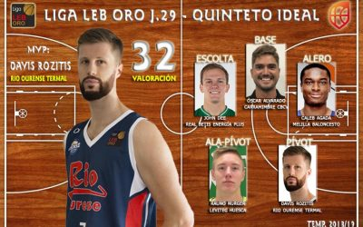 NOTICIA | Rauno Nurger, en el quinteto ideal de la jornada 29