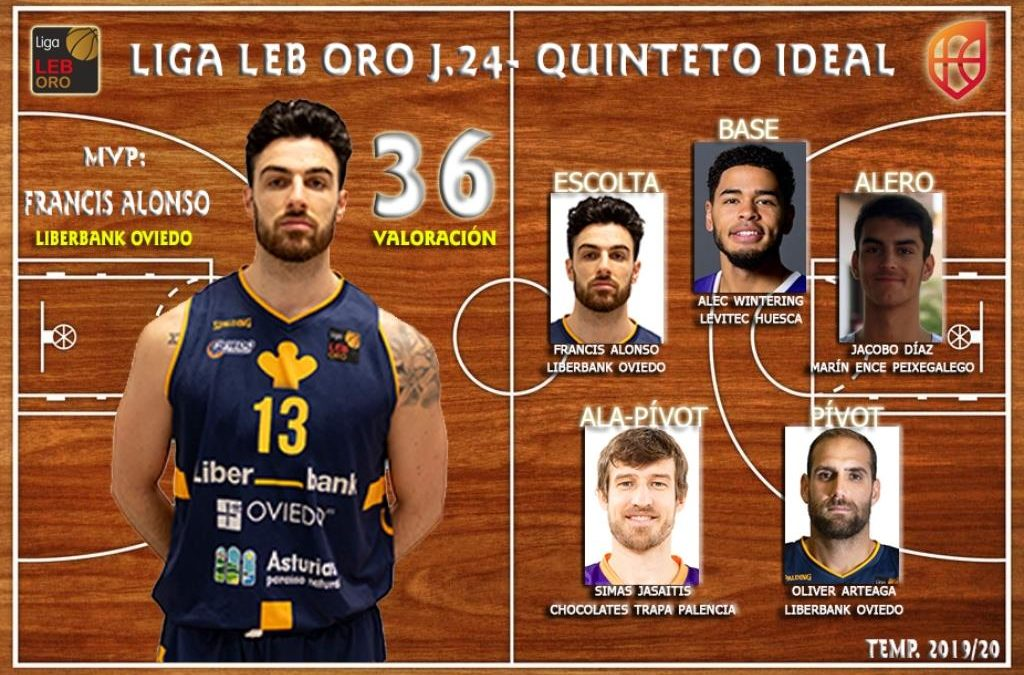 NOTICIA | Alec Wintering, en el quinteto ideal de la jornada 24